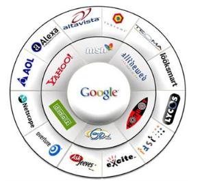 Compatibilidad con buscadores